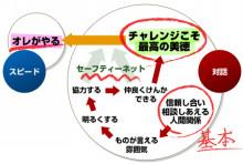 パッケージ松浦 のブログ-社風