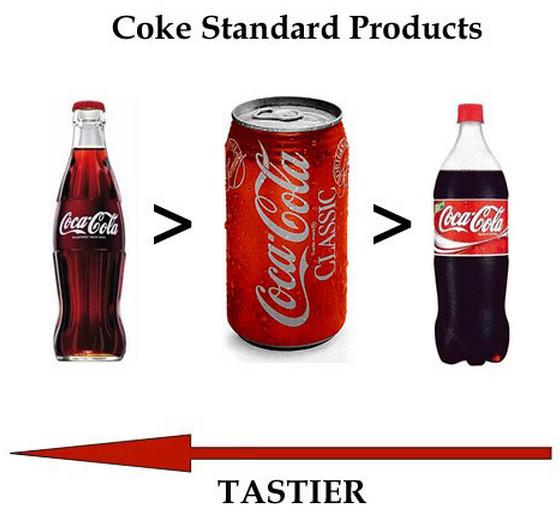 taste-level